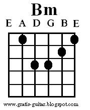 B mol akkord