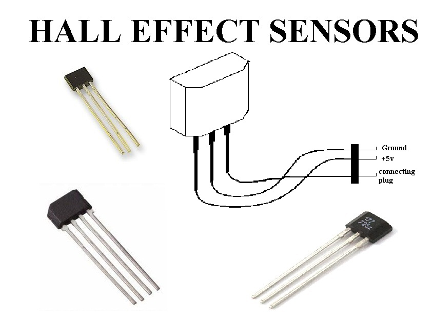 Types of sensors in Automobile... | WELCOME TO ...