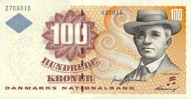 Danish krone denmark