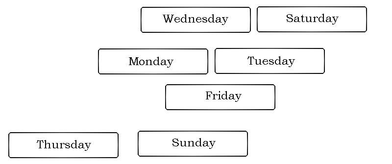 les jours de la semaine hier aujourd 39 hui et demain on fait l 39 cole la maison. Black Bedroom Furniture Sets. Home Design Ideas