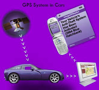 GPS Tracking System in Cars