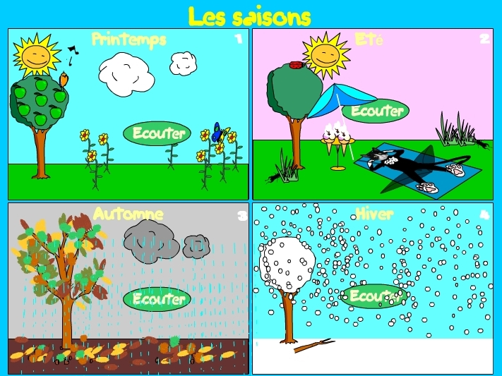Flebosco 1 eso les saisons de l 39 ann e - Saisons de l annee ...