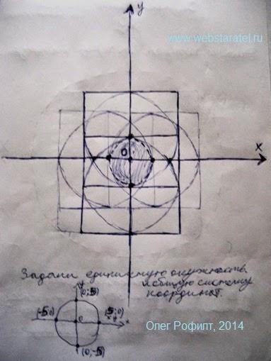 Тайна числа пи. Два квадрата и окружность. Математика для блондинок.