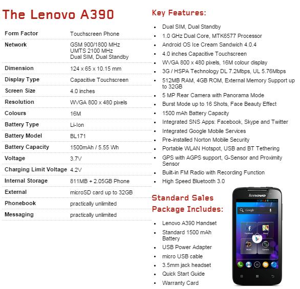 Lenovo A930