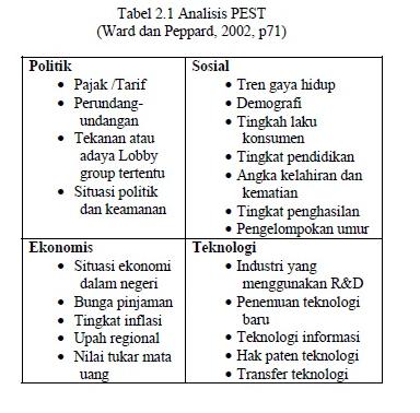 Strategi perdagangan menggunakan r