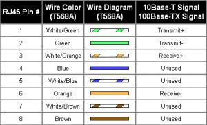 Cara Menggunakan Lan Tester Untuk Kabel RJ45