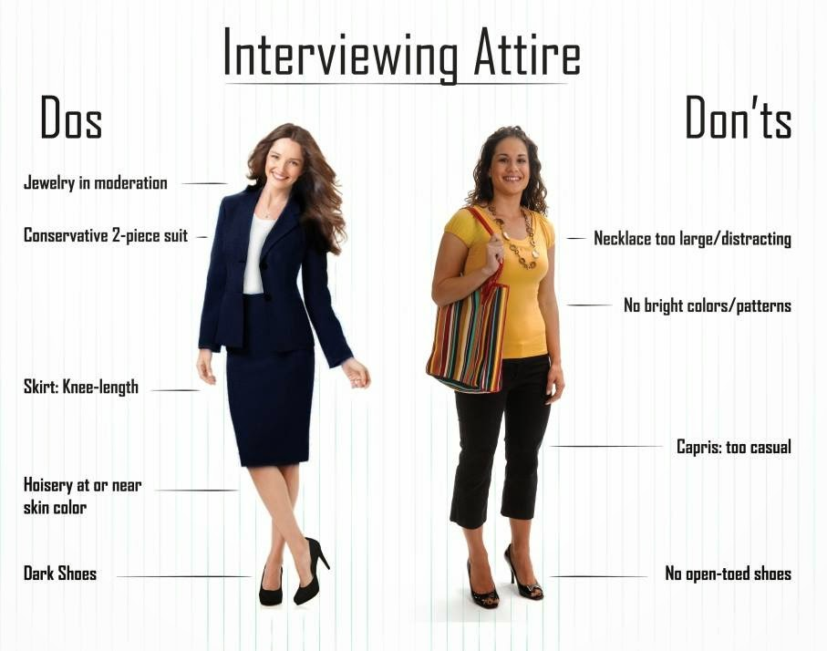 what to wear for hospital interview