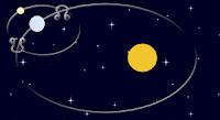 Лунные узлы в гороскопе