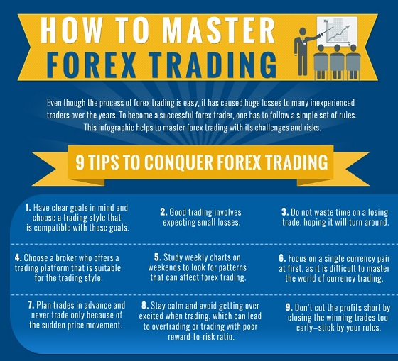 Biggest forex trade