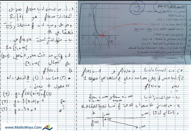 تصحيح تمرين مقترح حول دراسة دالة عددية انطلاقا من منحناها