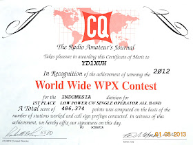 CQWPX 2012, Low Power, All Band, CW