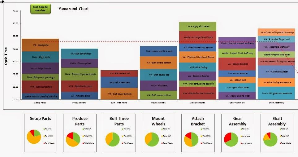 excel yamazumi chart