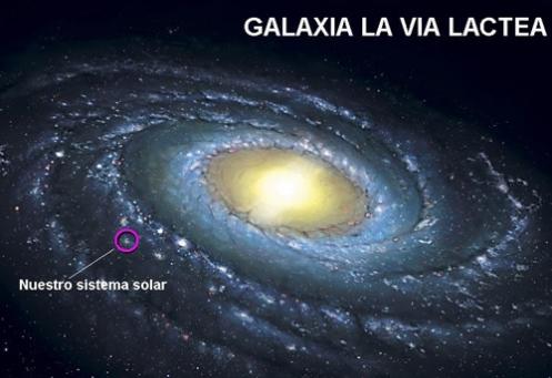 http://cienciamasticada.blogspot.com.es/2013/01/la-tierra-tiene-algo-especial.html