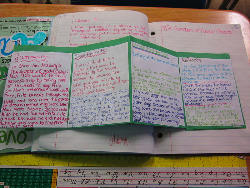 make foldable book report How to make a book cover covering books has always been a great help for students who wish to avoid damaging school books book covers can also fix books that have.