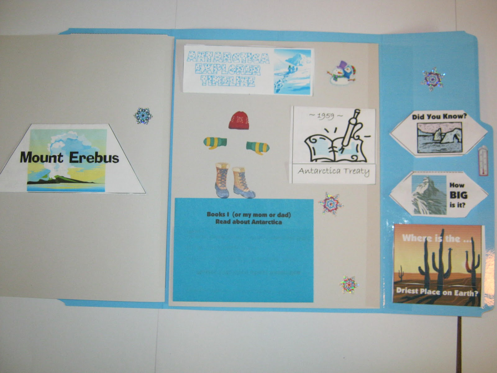 Mullin It Over: Learning through Lapbooks -- Scrapbooking Meets ...