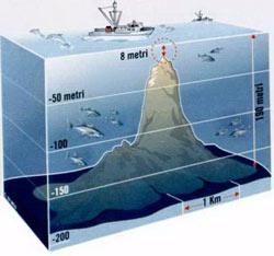 gambar gunung berapi