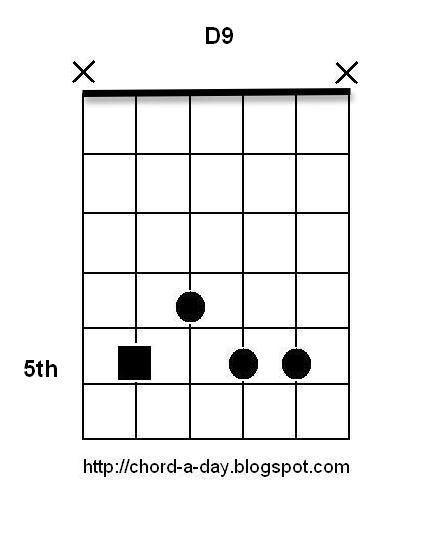 A New Guitar Chord Every Day: Blues Guitar Chords: D9