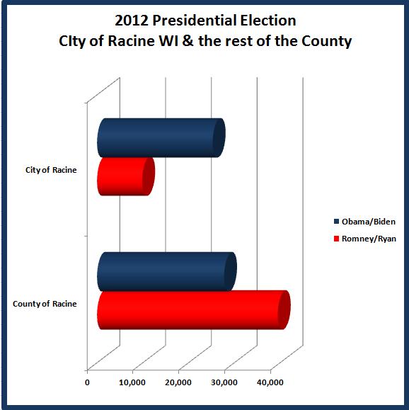 big socaleuro meet 2012 presidential election