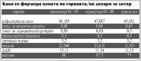 [Image: Tabela.jpg]