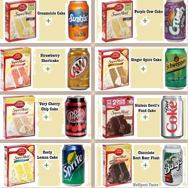 1000 Ideas About Cake Mix And Soda On Pinterest Soda