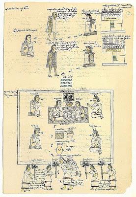 [Bild: 415px-Codex_Mendoza_folio_61r.jpg]