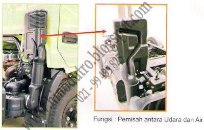 filter udara hino dutro