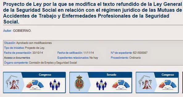 http://www.senado.es/web/actividadparlamentaria/iniciativas/detalleiniciativa/index.html?legis=10&id1=621&id2=000097