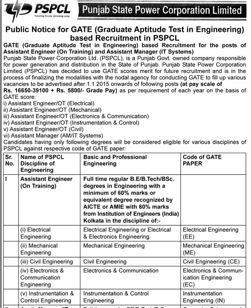 PSPCL is recruitment through GATE 2015 - Download the Notification now ...