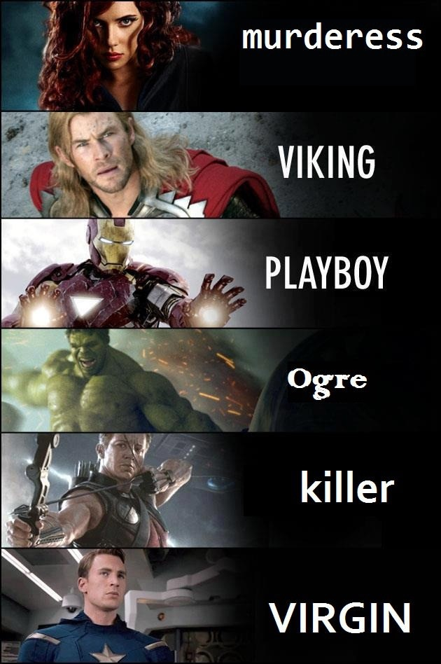 All Avengers Explained By What They Actually Are!