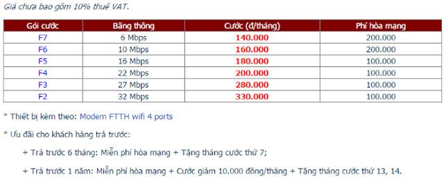 Đăng Ký Lắp Đặt Wifi FPT Thành Phố Cam Ranh 1