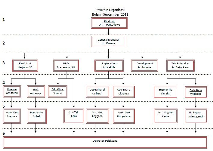 thesis skripsi tugas akhir teknik sipil manajemen konstruksi Skripsi, tugas akhir, thesis manajemen konstruksi mempunyai tugas dan kewajiban untuk menjamin pemilik proyek judul teknik sipil (20) kapitalisme (1.