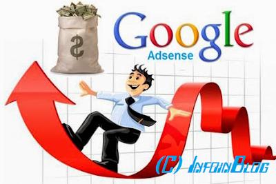 Cara Mudah Mendapatkan Uang Melalui Google Adsense