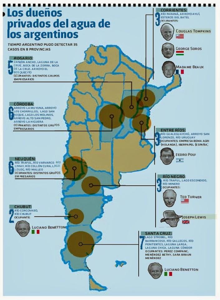 ¿ De quien es Argentina ? Los+extranjeros+due%C3%B1os+del+agua+seg%C3%BAn+Tiempo+de+hoy...