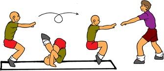 Blog de un maestro de patio unidad n 4 nos desplazamos for Definicion de gimnasia