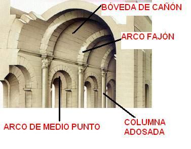 Ciencias sociales 2 eso arte rom nico for Interior iglesia romanica