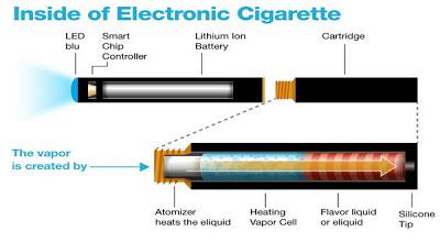 Rokok Elektronik Bisa Hilangkan Kebiasaan Merokok, hentikan merokok dengan rokok terbaru rokok elektronik...  D-A. Blog Electronic Cigarette