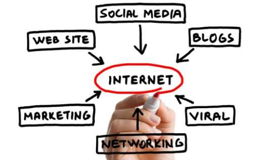 3 VERY important uses of the internet?
