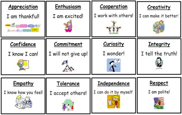 IB Learner Atitudes