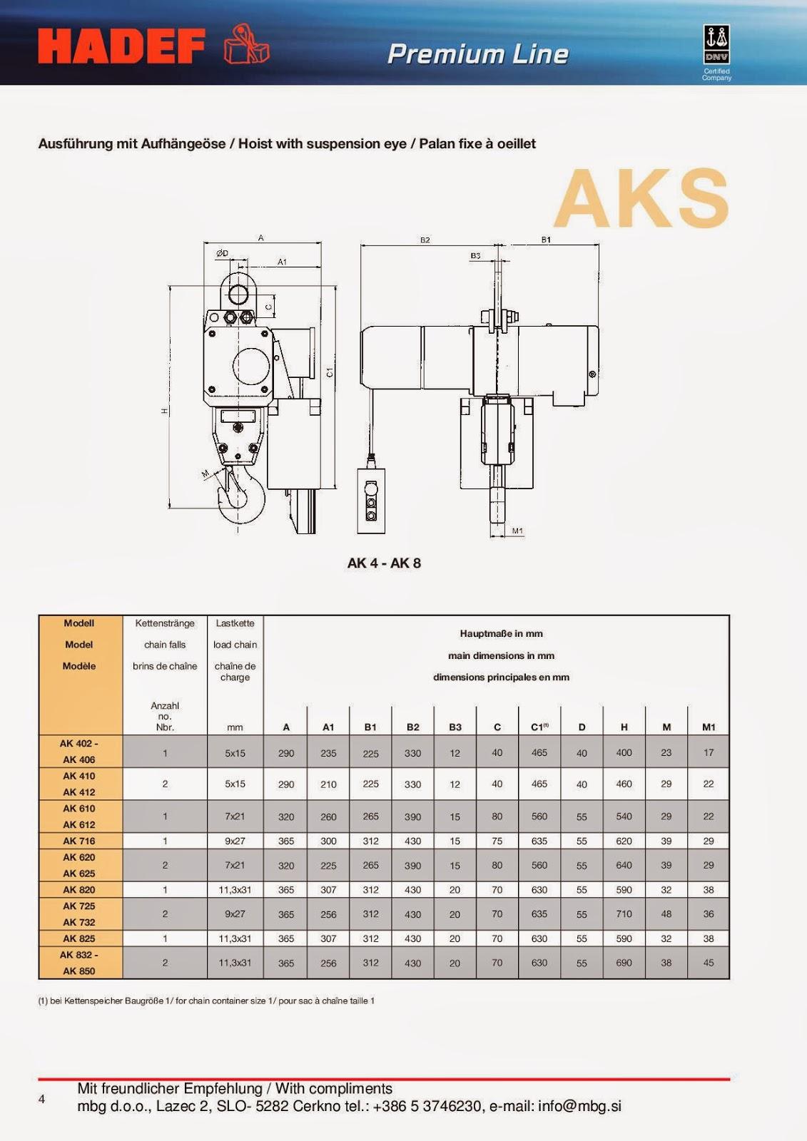 Elektro-Kettenzug / Electric Chain Hoist / Palan Electrique à chaîne - 4