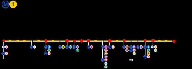 obiective-turistice-paris-linia-de-metrou-1