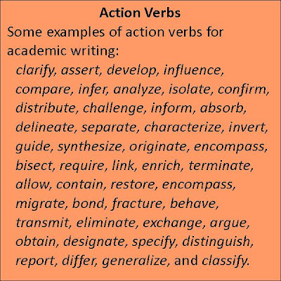 examples of action verbs image