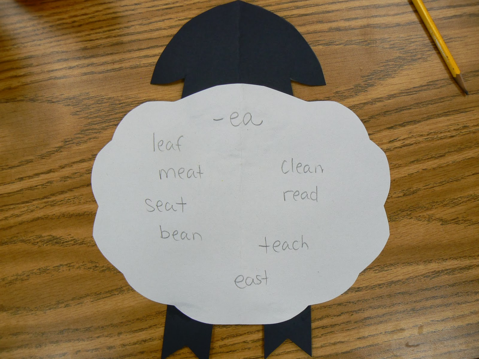 worksheet Ee Words mrs ts first grade class long e ee ea word sort after we sorted and words the students made a sheep mat