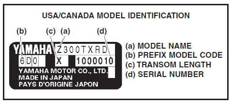 Yamaha outboard motor serial number lookup for Yamaha motorcycle vin