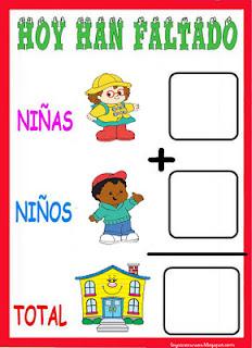 Mundo de infantil etiquetas y carteles para organizar la for Cartel comedor infantil