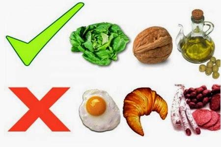 dieta-perder-peso-calorias-nutricion-adelgazar