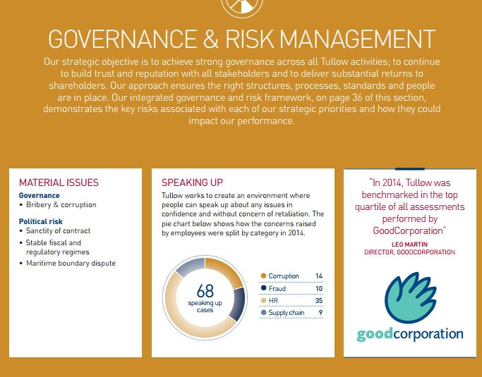 corporate governance in ghana against the It highlights recent improvements in corporate governance regulation, makes policy recommendations, and provides investors with a benchmark against which to measure corporate governance see more + this report assesses ghana s corporate governance policy framework.