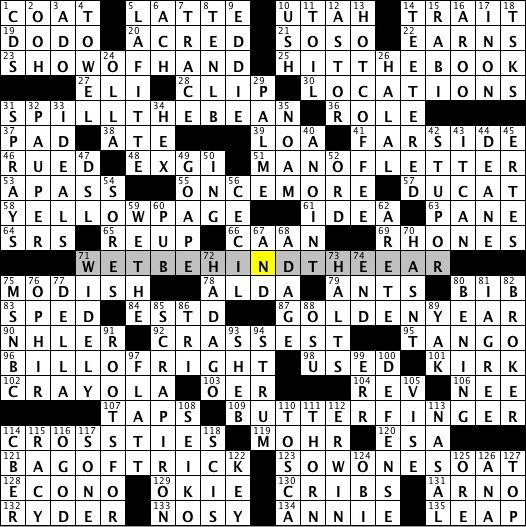 Rex Parker Does The NYT Crossword Puzzle It Might Be