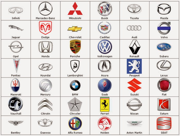 Famous Car Company Logos Cars Show Logos
