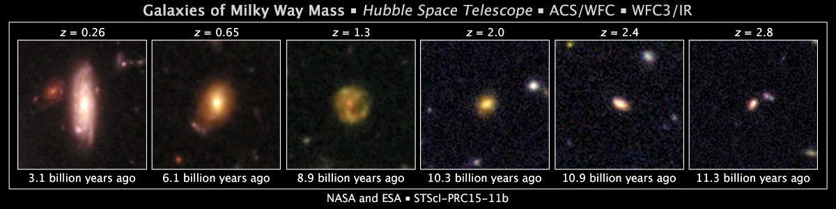 These six snapshots taken by NASA's Hubble Space Telescope show how galaxies similar in mass to our Milky Way evolved over time. Credit: NASA, ESA, C. Papovich (Texas A&M University), H. Ferguson (STScI), S. Faber (University of California, Santa Cruz), and I. Labbé (Leiden University)
