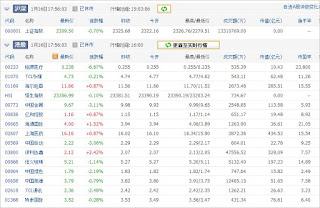 中国株コバンザメ投資ウォッチ銘柄watch20130116